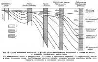Рис. 33. Схема изменений мощностей и фаций средне палеоценовых отложений