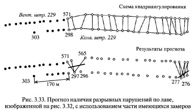 Рис. 3.33. Прогноз наличия разрывных нарушений по лаве