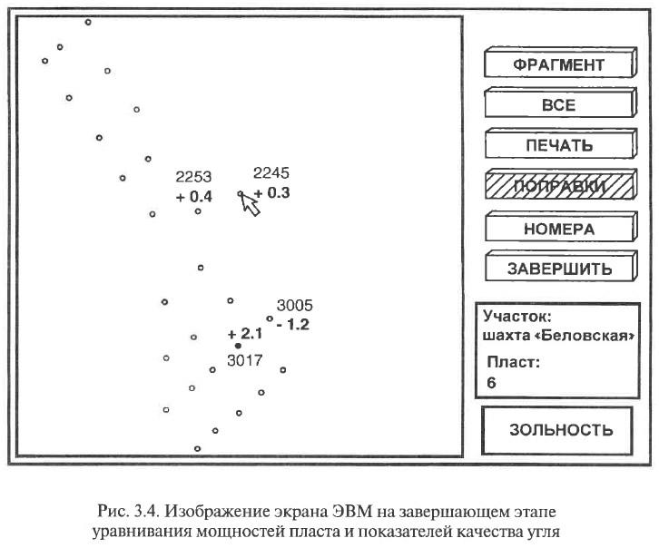 Рис. 3.4. Изображение экрана ЭВМ на завершающем этапе уравнивания мощностей пласта