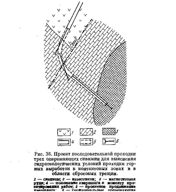 Рис. 36. Проект последовательной проходки трех опережающих скважин