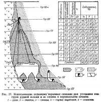 Рис. 37. Использование подземных взрывных скважин для уточнения контуров рудной залежи