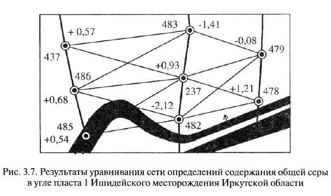 Рис. 3.7. Результаты уравнивания сети определений содержания общей серы