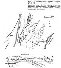 Рис. 3.7. Складчатость группы Уонума