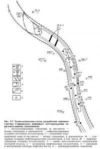 Рис. 3.7. Технологическая схема разработки участка Старцевского месторождения