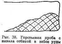 Рис. 38. Горстьевая проба с навала отбитой в забое руды