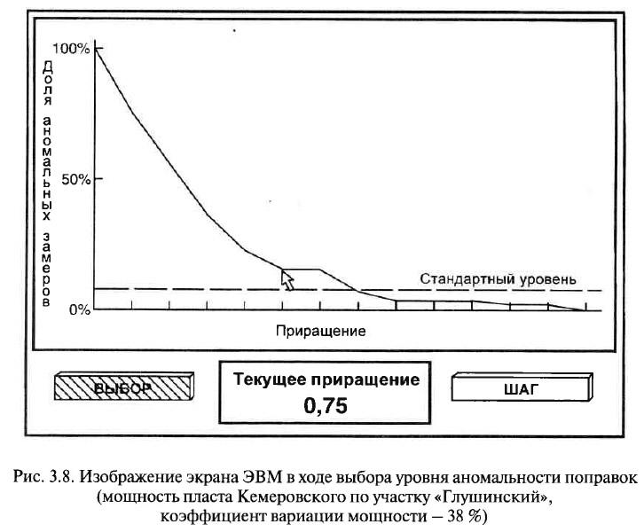 Рис. 3.8. Изображение экрана ЭВМ в ходе выбора уровня аномальности поправок
