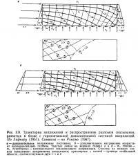 Рис. 3.9. Траектории напряжений и распространение разломов скалывания