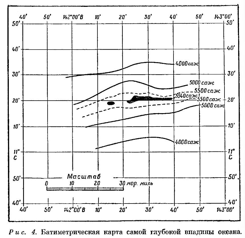 Рис. 4. Батиметрическая карта самой глубокой впадины океана