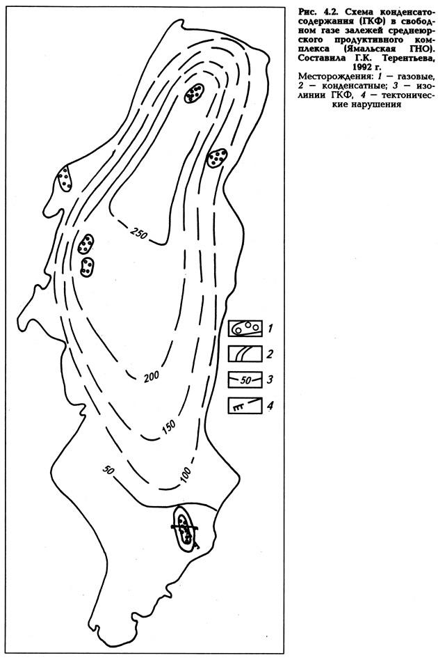 Рис. 4.2. Схема конденсатосодержания (ГКФ) в свободном газе залежей