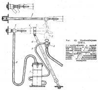 Рис. 43. Пробоотборник СГИ-3
