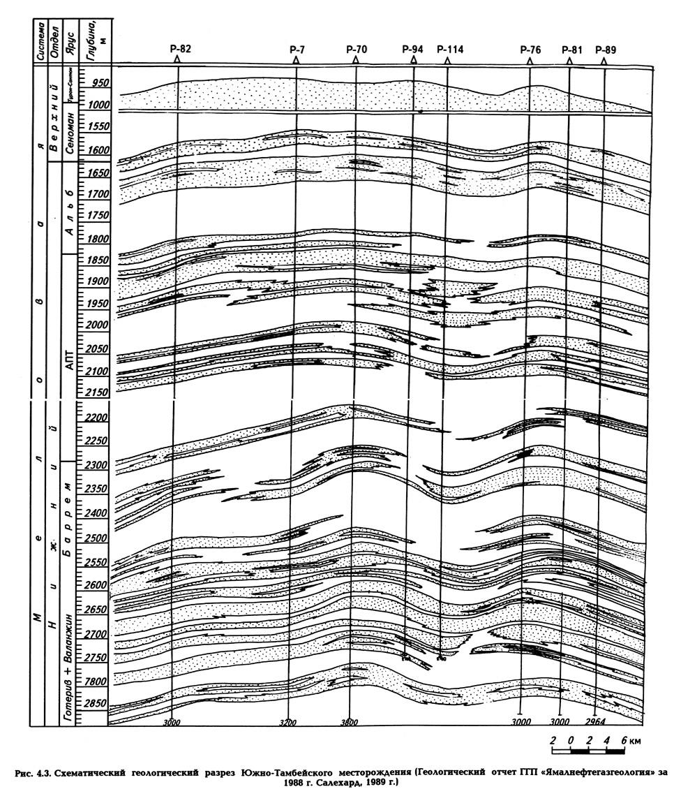 Рис. 4.3. Схематический геологический разрез Южно-Тамбейского месторождения