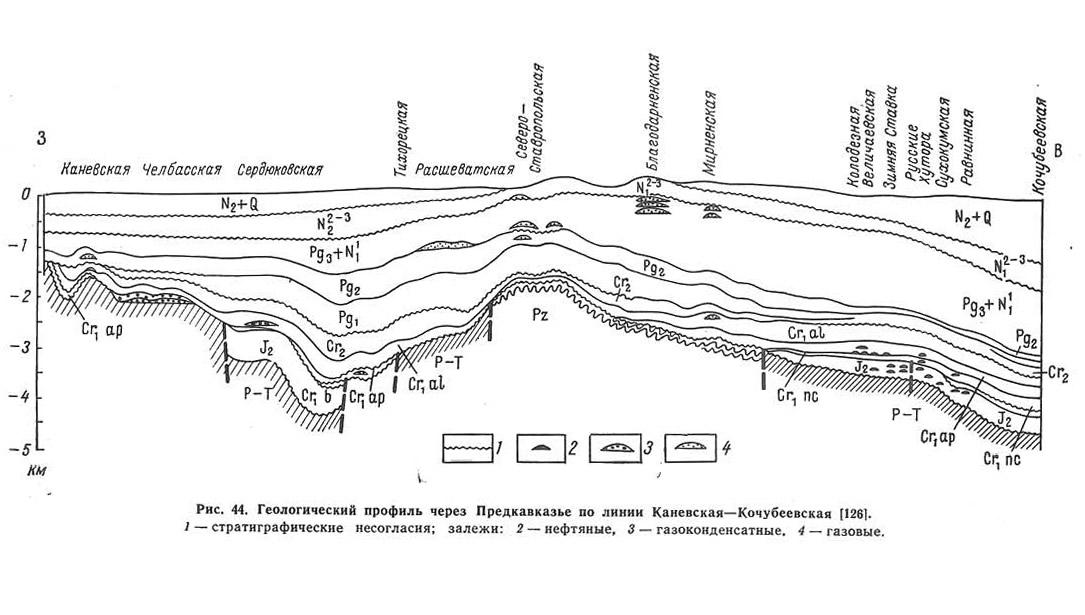 Рис. 44. Геологический профиль через Предкавказье по линии Каневская—Кочубеевская