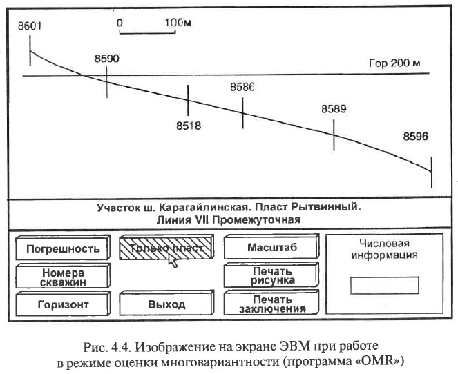 Рис. 4.4. Изображение на экране ЭВМ при работе в режиме оценки многовариантности