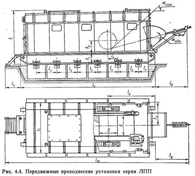 Рис. 4.4. Передвижные проходческие установки серии ЛПП
