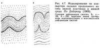 Рис. 4.7. Моделирование на компьютере складок продольного изгиба вязкой пластинки