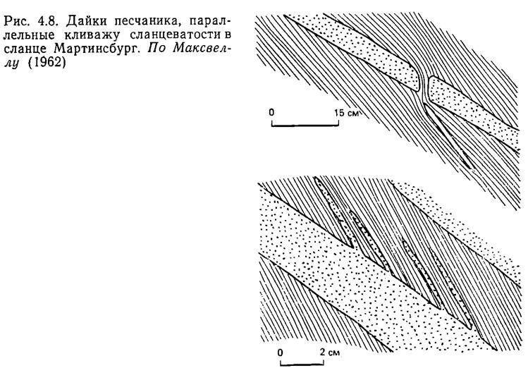Рис. 4.8. Дайки песчаника, параллельные кливажу сланцеватости в сланце Мартинсбург