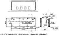 Рис. 4.9. Здание для обслуживания бурильной установки
