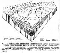 Рис. 5. Наглядное объемное изображение части Тункинского рифта