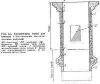 Рис. 5.1. Конструкция устья для стволов с постоянными металлическими копрами