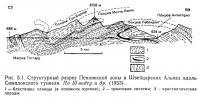 Рис. 5.1. Структурный разрез Пеннинской зоны в Швейцарских Альпах