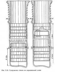Рис. 5.10. Сооружение ствола по параллельной схеме