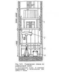Рис. 5.11. Сооружение ствола по совмещенной схеме