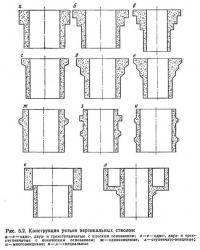 Рис. 5.2. Конструкция устьев вертикальных стволов