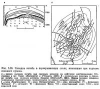 Рис. 5.26. Складка изгиба в перекрывающих слоях, возникшая при подъеме соляного купола