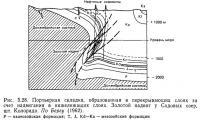 Рис. 5.28. Портьерная складка, образованная в перекрывающих слоях