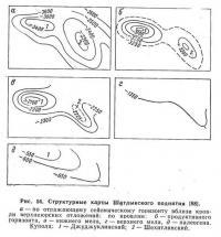 Рис. 54. Структурные карты Шатлыкского поднятия