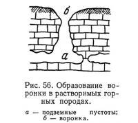 Рис. 56. Образование воронки в растворимых горных породах