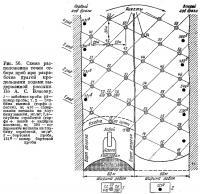 Рис. 56. Схема расположения точек отбора проб при разработке драгой