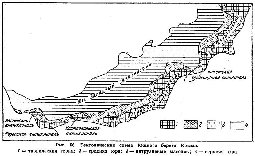 Рис. 56. Тектоническая схема Южного берега Крыма