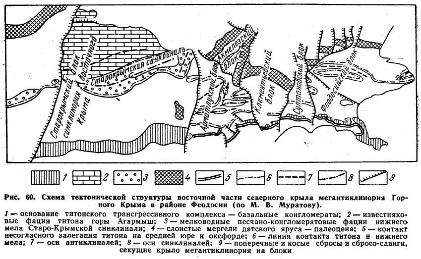 Рис. 60. Схема тектонической структуры восточной части северного крыла мегантиклинория