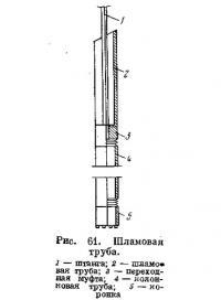Рис. 61. Шламовая труба
