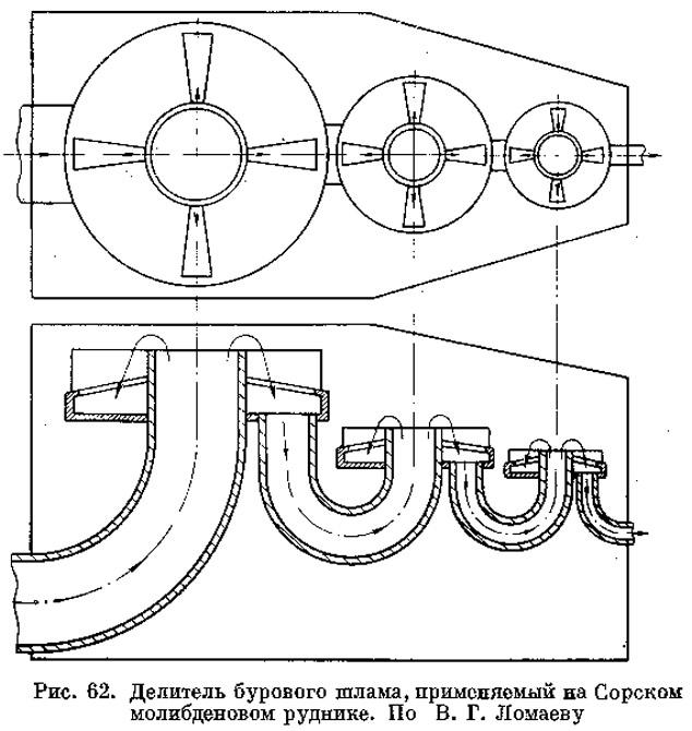 Рис. 62. Делитель бурового шлама, применяемый на молибденовом руднике