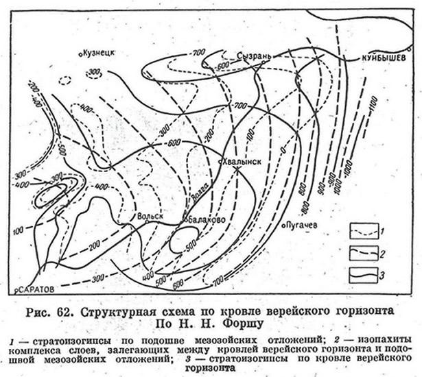 Рис. 62. Структурная схема по кровле верейского горизонта