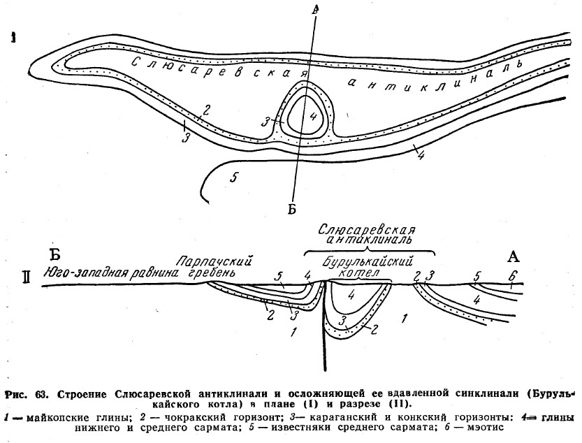 Рис. 63. Строение Слюсаревской антиклинали и осложняющей ее вдавленной синклинали