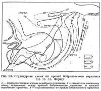 Рис. 63. Структурная схема по кровле бобриковского горизонта