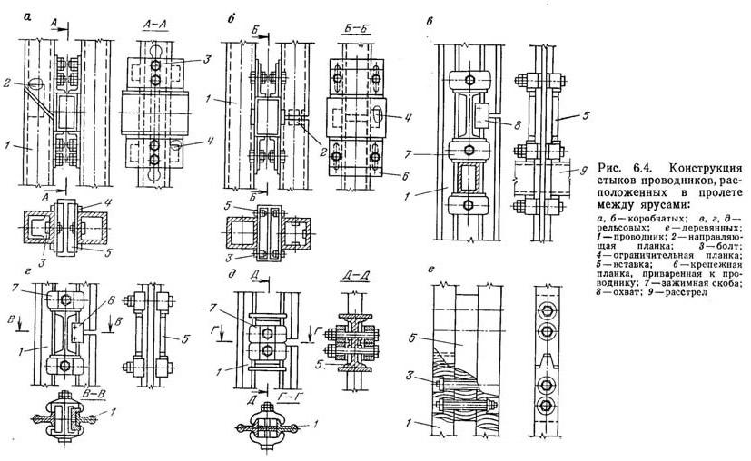 Рис. 6.4. Конструкция стыков проводников, расположенных в пролете между ярусами