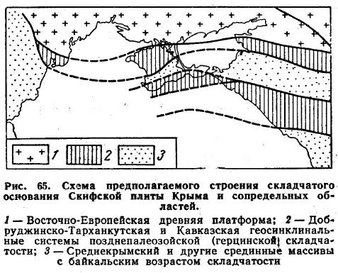 Рис. 65. Схема предполагаемого строения складчатого основания Скифской плиты Крыма