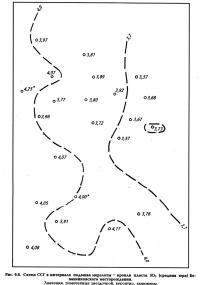 Рис. 6.6. Схема ССГ в интервале подошва мерзлоты - кровля пласта Ю2