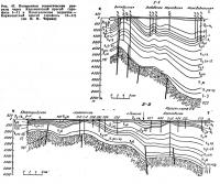 Рис. 67. Поперечные геологические раз резы через Каркинитский прогиб