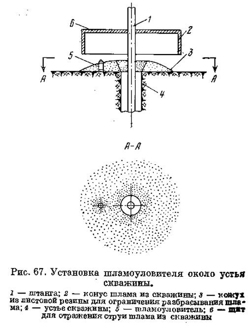 Рис. 67. Установка шламоуловителя около устья скважины