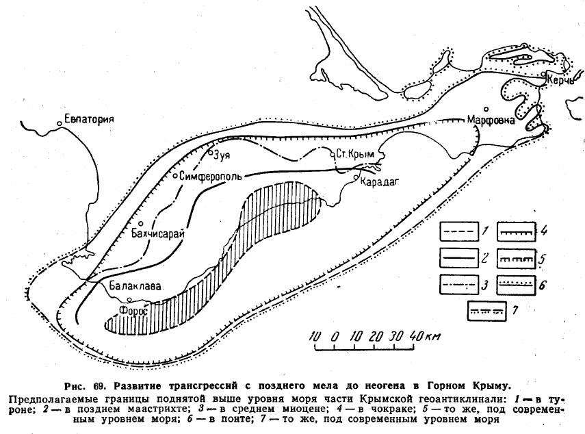 Рис. 69. Развитие трансгрессий с позднего мела до неогена в Горном Крыму