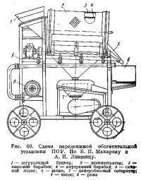 Рис. 69. Схема передвижной обогатительной установки ПОУ
