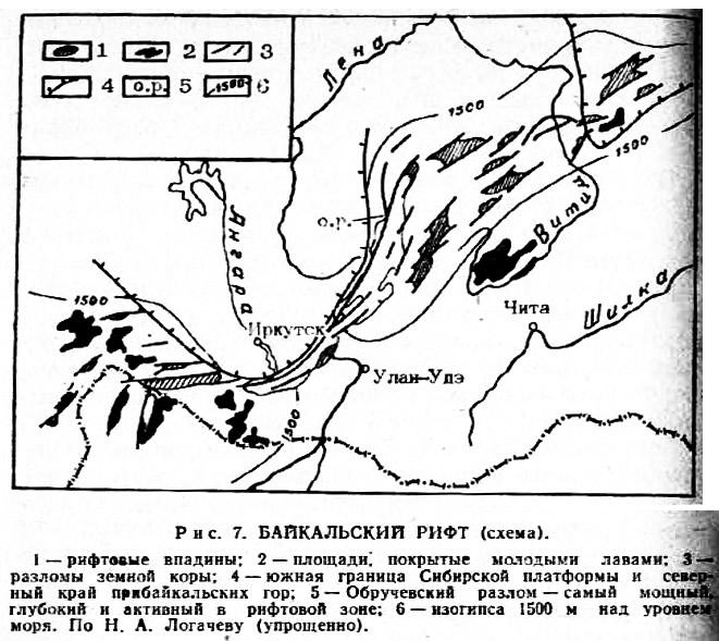 Рис. 7. Байкальский рифт (схема)