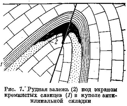 Рис. 7. Рудная залежь под экранам кремнистых сланцев