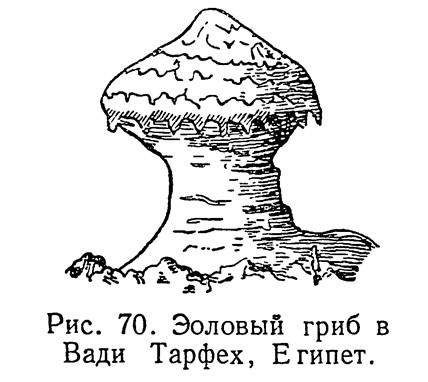 Рис. 70. Эоловый гриб в Вади Тарфех, Египет