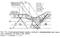 Рис. 7.14. Геологический разрез участка плотины с распределением зон скального основания